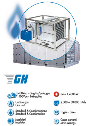 ACTIONclima GH